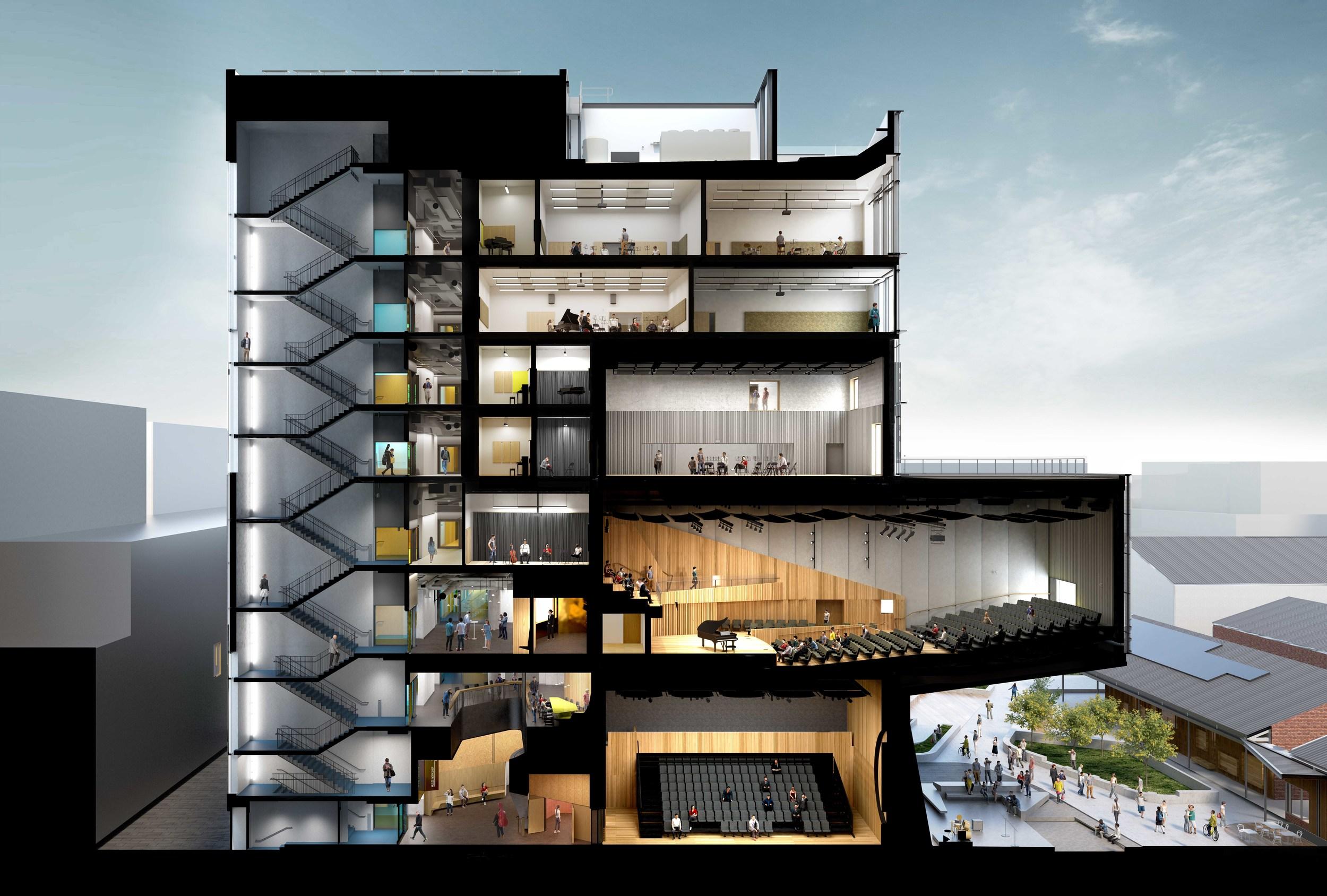 Melbourne Conservatorium